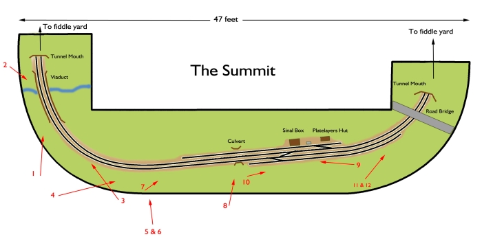 TS Hornby Mag Track Plan